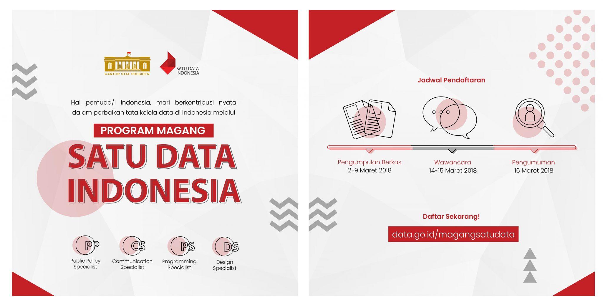 Lowongan Program Magang Satu Data Indonesia