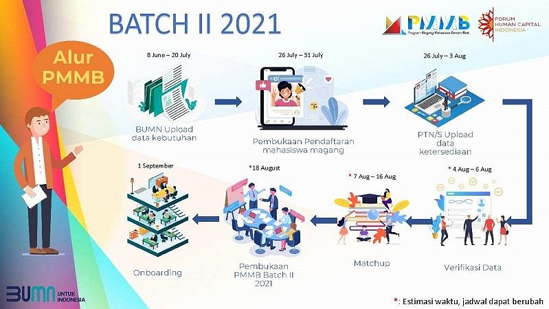 UNNES Gandeng FHCI BUMN Adakan Program Magang Mahasiswa Bersertifikat 2021